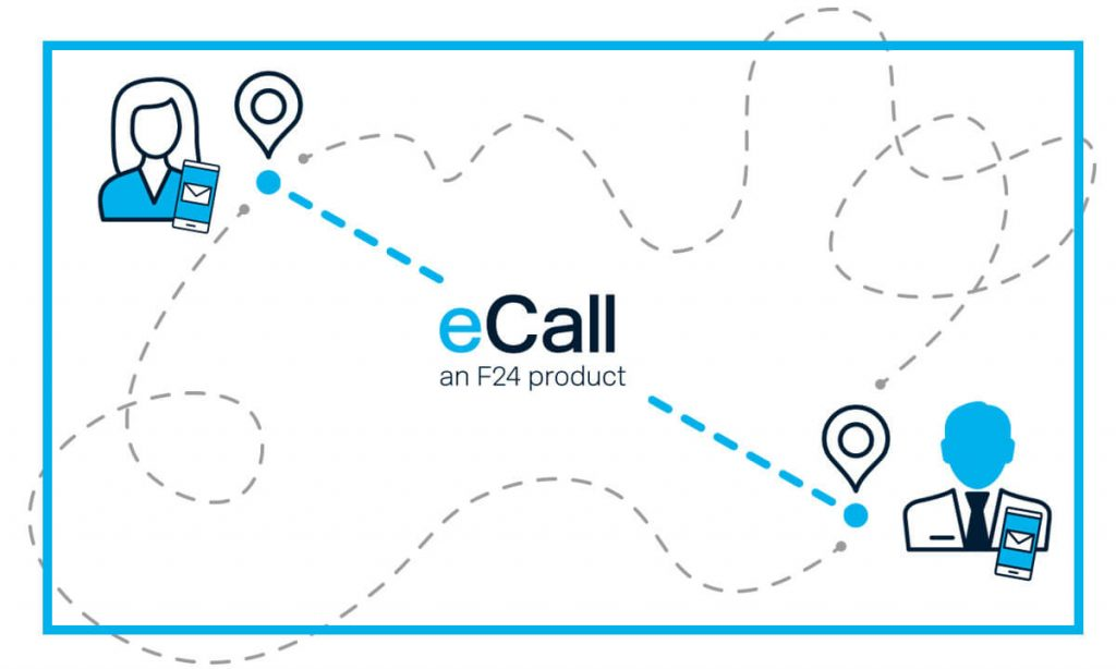 Die Illustration zeigt, dass mit dem Premium SMS-Gateway eCall der zuverlässigste und schnellste Weg für die Nachricht gewählt wird.
