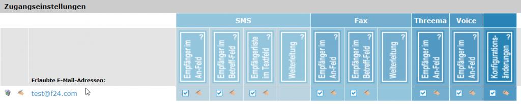 eCall E-Mail Schnittstelle – eCall bietet Zugangseinstellungen für die Medien SMS, Fax, Threema und Voice
