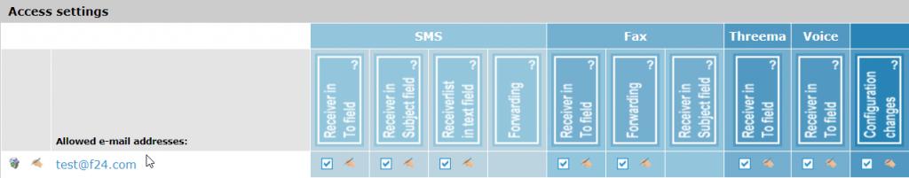 eCall interfaccia e-mail – eCall offre impostazioni di accesso per i media SMS, fax, Threema e voce