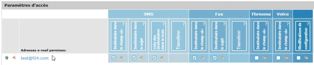 Interface de messagerie électronique eCall – eCall offre des paramètres d'accès pour les médias SMS, fax, Threema et voix